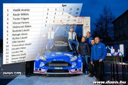 EGER_Rallye_2018_-_bajnoki_pontok_1