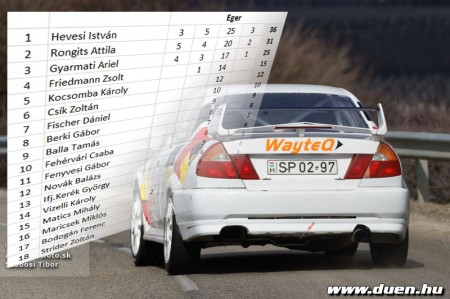 EGER_Rallye_2018_-_bajnoki_pontok_2