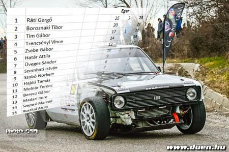 EGER_Rallye_2018_-_bajnoki_pontok_3